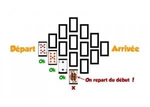 jeux carte alcool